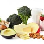 foodsourcesofcalcium